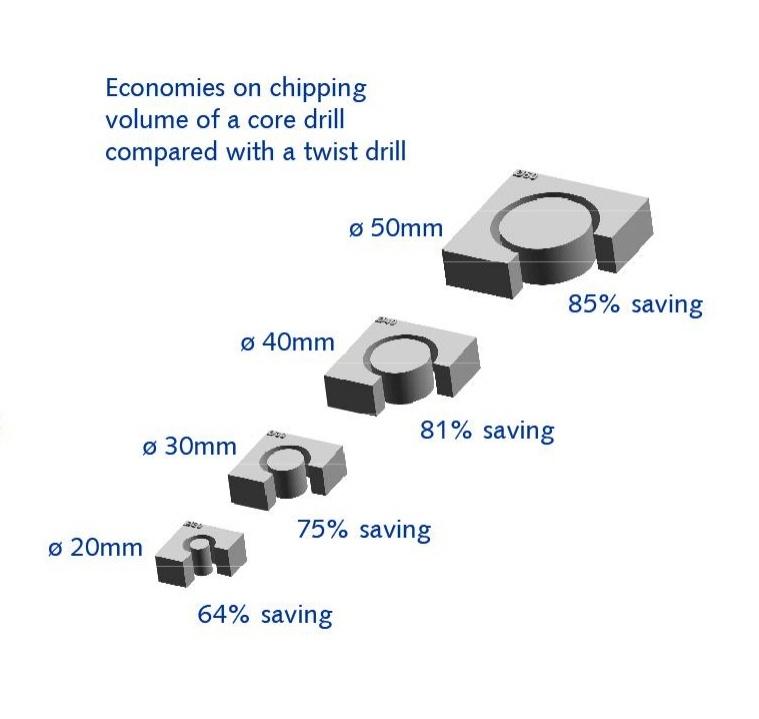 Core Drills-348213-edited.jpg