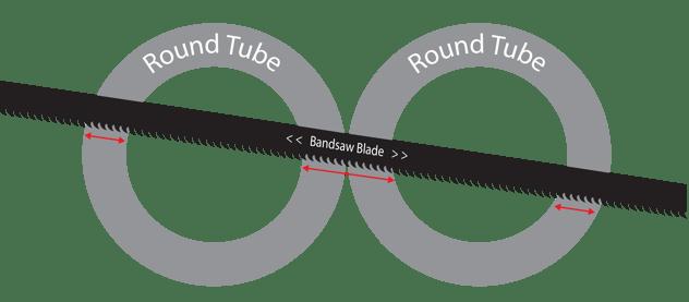 RoundTubeCutting_Diagram_1 copy